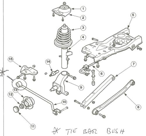 small resolution of rear suspension toe arms knowledgebase ask terry fordcontour org rear suspension diagram on 1998 ford contour rear suspension diagram