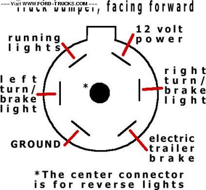2001 F250 Trailer Wiring Diagram 99 Ford Super Duty Trailer Wiring
