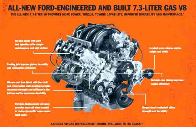 2020 Ford Super Duty Engine Specs, 2020 ford super duty 7.3, 2020 ford super duty specs, 2020 ford super duty diesel, 2020 ford super duty engines, 2020 ford super duty release date, 2020 ford super duty interior,
