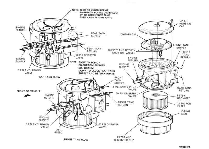 Wiring Diagram For Pollak Fuel Tank Switching Valve