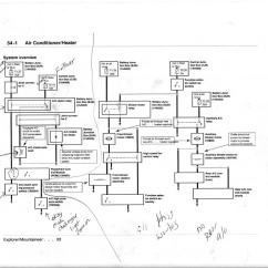 Ford Explorer Radio Wiring Diagram 8n Ignition 2003 Fuse Cigar Lighter On Center And Windstar Diagrams Schematics