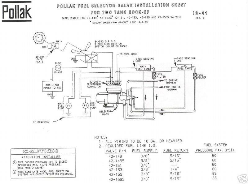96 f150 fuel pump wiring diagram schematic diagram electronic