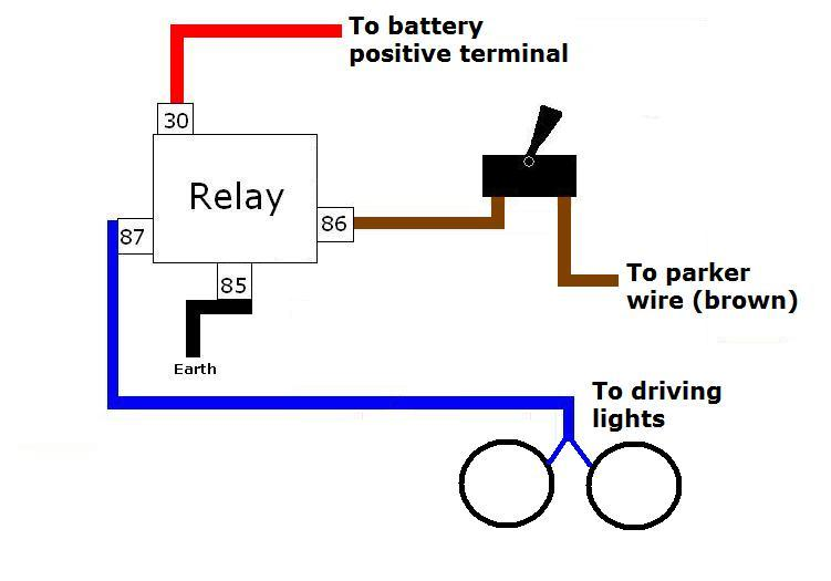 Simple Wiring Diagram For Light Bar