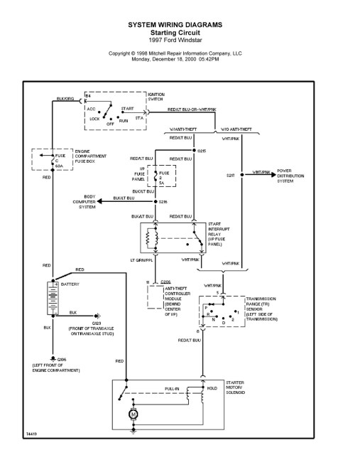 small resolution of  ford windstar electrical diagram 1996 windstar starter runs in accessory run and start positions 0047 jpg 1996 windstar starter runs