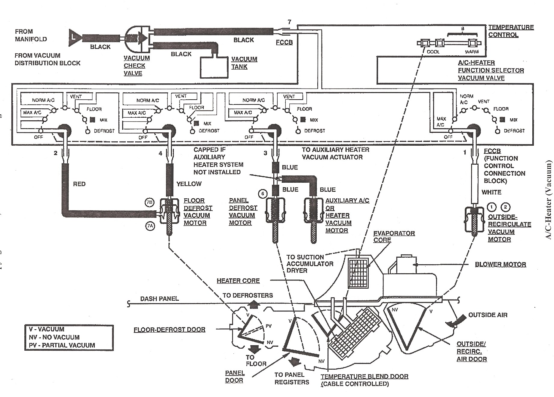 hight resolution of 2013 ford edge engine vacuum diagrams bull wiring diagram for