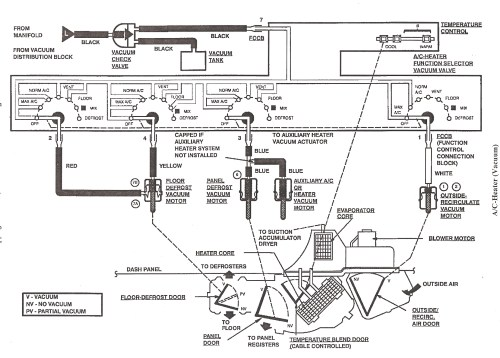 small resolution of 2013 ford edge engine vacuum diagrams bull wiring diagram for