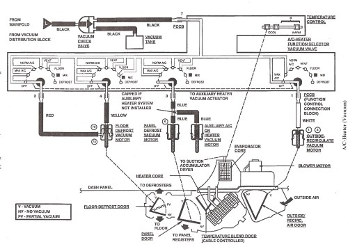 small resolution of 2013 ford edge engine vacuum diagrams bull wiring diagram for ford edge hvac diagram