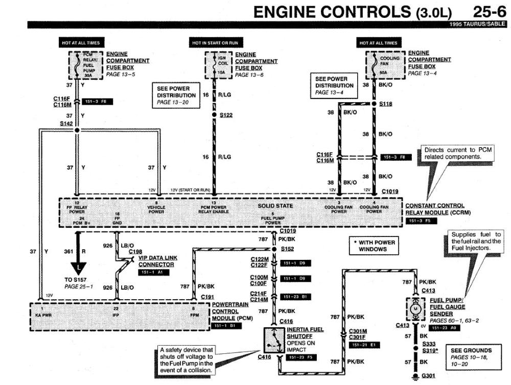 medium resolution of 1994 ford taurus fuse box wiring diagram centre94 taurus fuse box 5