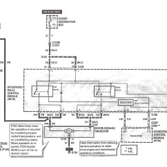 1997 Ford Thunderbird Wiring Diagram 2016 Dodge Journey 96 Cooling Fan Best Site
