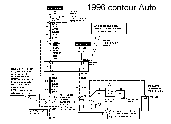 96 Ford Contour Fuse Box : 24 Wiring Diagram Images
