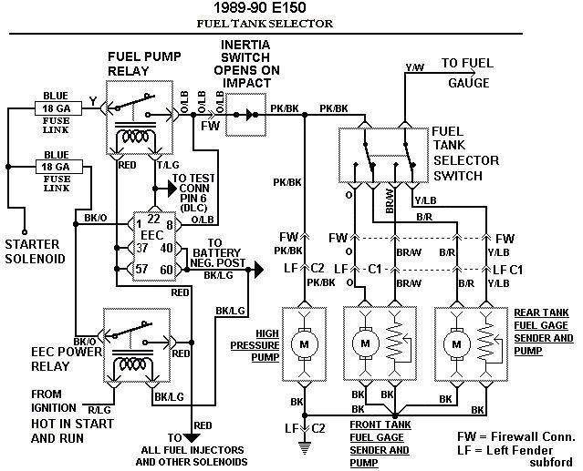 1989 Ford F150 Fuel System Wiring Diagram ~ 1989 Ford F150
