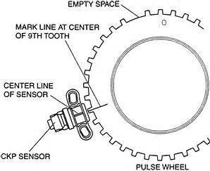 02 Escape XLT 3.0L Crankshaft position sensor pulse wheel