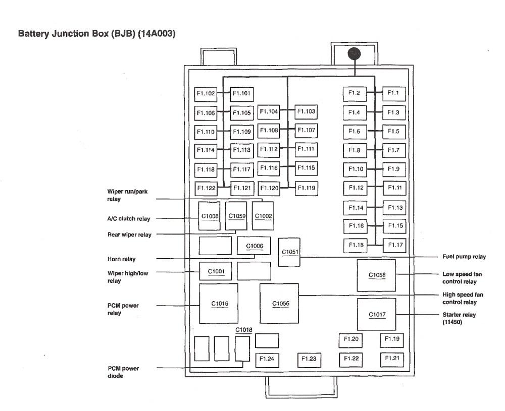 medium resolution of 03 windstar starter relay wiring 32 wiring diagram 2003 ford windstar fuse diagram 03 windstar fuse diagram