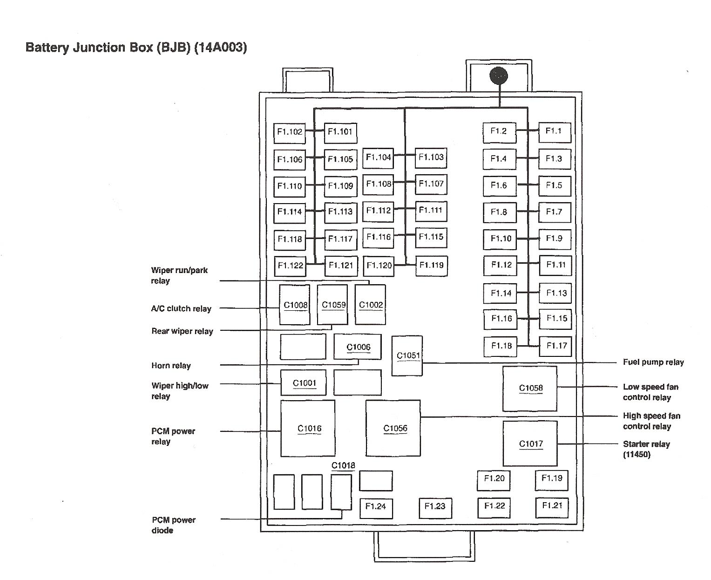 hight resolution of 03 windstar starter relay wiring 32 wiring diagram 2003 ford windstar fuse diagram 03 windstar fuse diagram