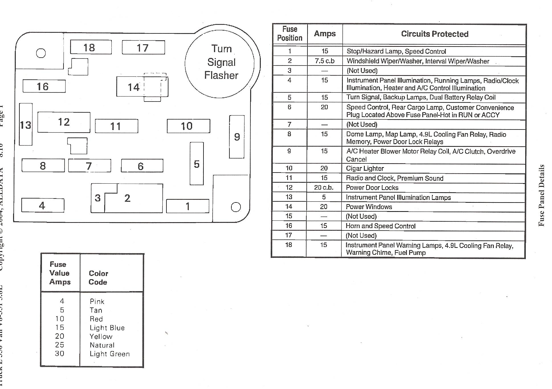 1995 ford econoline fuse box diagram alumitone humbucker wiring 89 e 350 diagrams great installation of