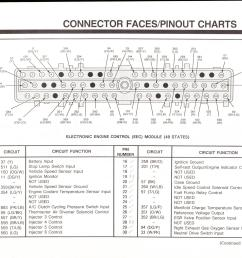 ford fiesta wiring diagram mk4 wiring diagrams 2002 ecu l4 2 2l wiring diagram ford fiesta ecu wiring diagram [ 2048 x 1582 Pixel ]