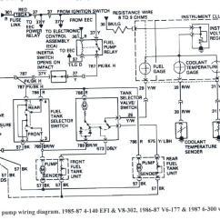 85 F150 Wiring Diagram Sony Model Cdx Gt24w 1987 Ford E 350 Service Manual Autos Weblog