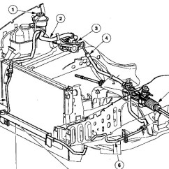 2005 Ford F 250 Fuse Box Diagram Wiring For 2 4 Ohm Dvc Subs 2001 Database 150
