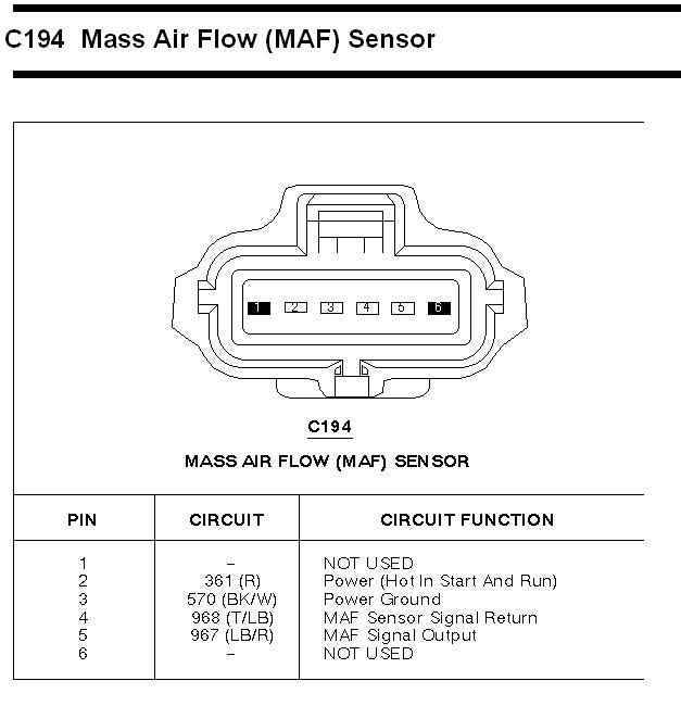 IAT Sensor Wires? FordForumsOnline Com