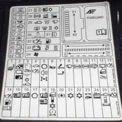 Ford Galaxy Mk2 Wiring Diagram Mitsubishi Montero Fuse Box Galaxie, Fuse, Free Engine Image For User Manual Download