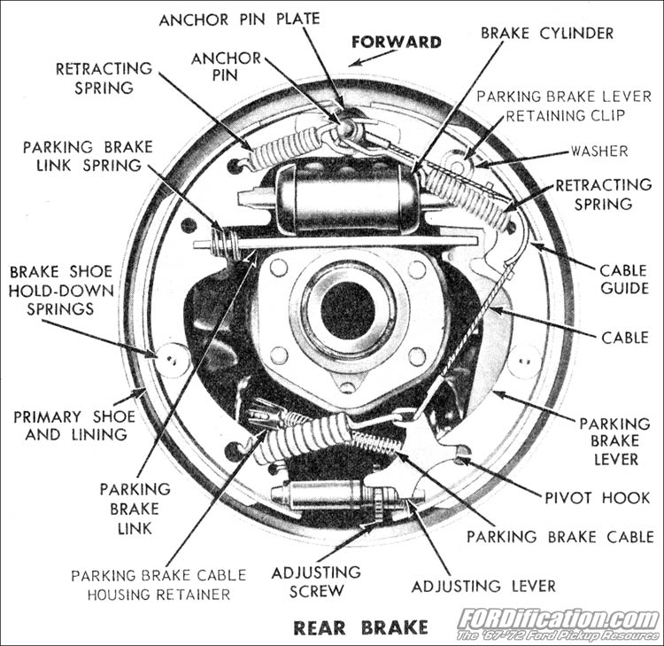 Ford Rear Drum Brake Diagram Pictures to Pin on Pinterest