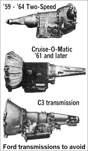 C4 Transmission Valve Body Diagram