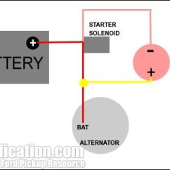 Ammeter Gauge Wiring Diagram Tape Anchor Chart Multiplication Factory - Fordification.com