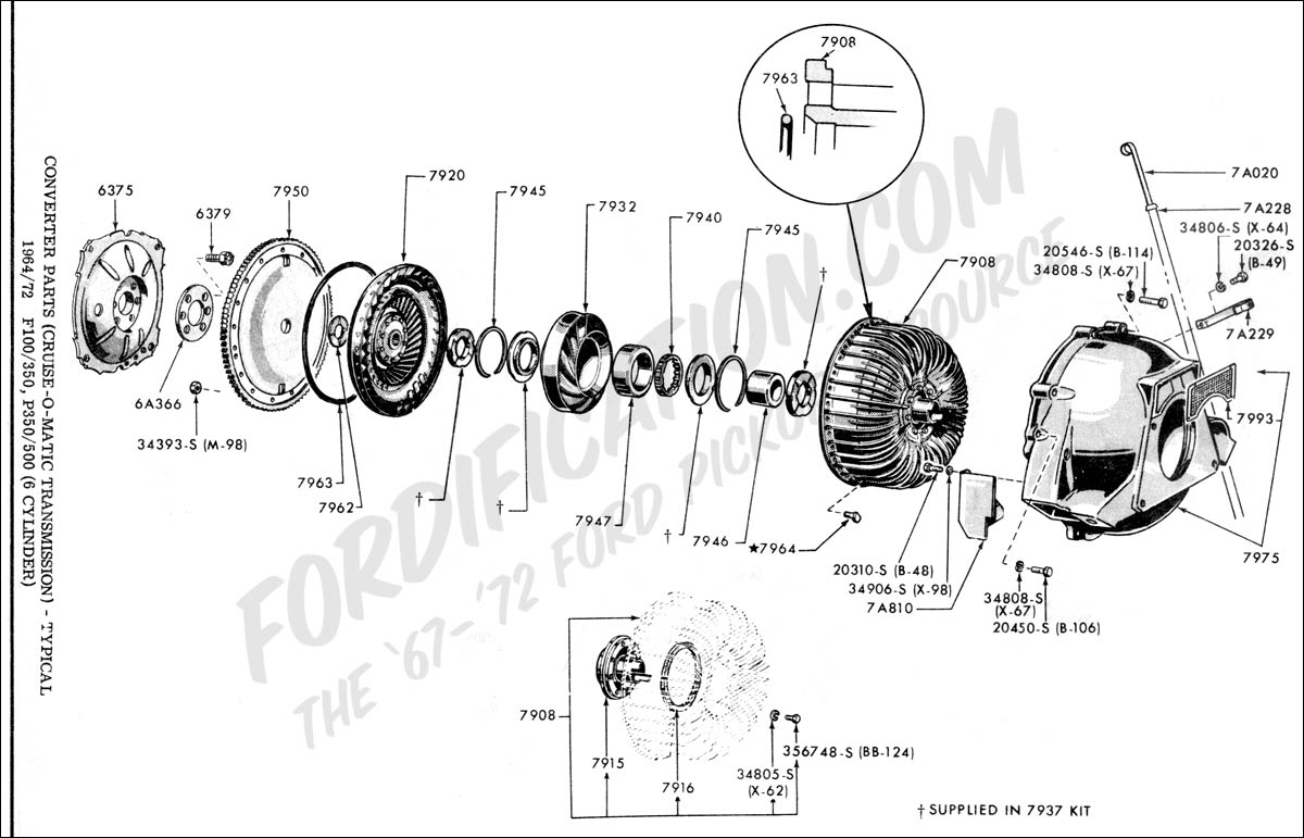 Ford C4 Automatic Transmission Identification