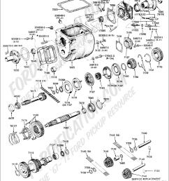 ford np435 diagram wiring diagram third level dodge nv4500 transmission diagram np435 shifter diagram wiring diagrams [ 1200 x 1558 Pixel ]