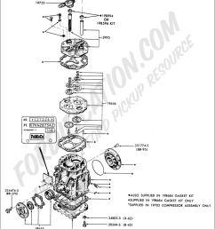 york a c compressor clutch diagram basic guide wiring a c compressor wiring diagram ac compressor diagram on pt cruiser [ 1024 x 1238 Pixel ]