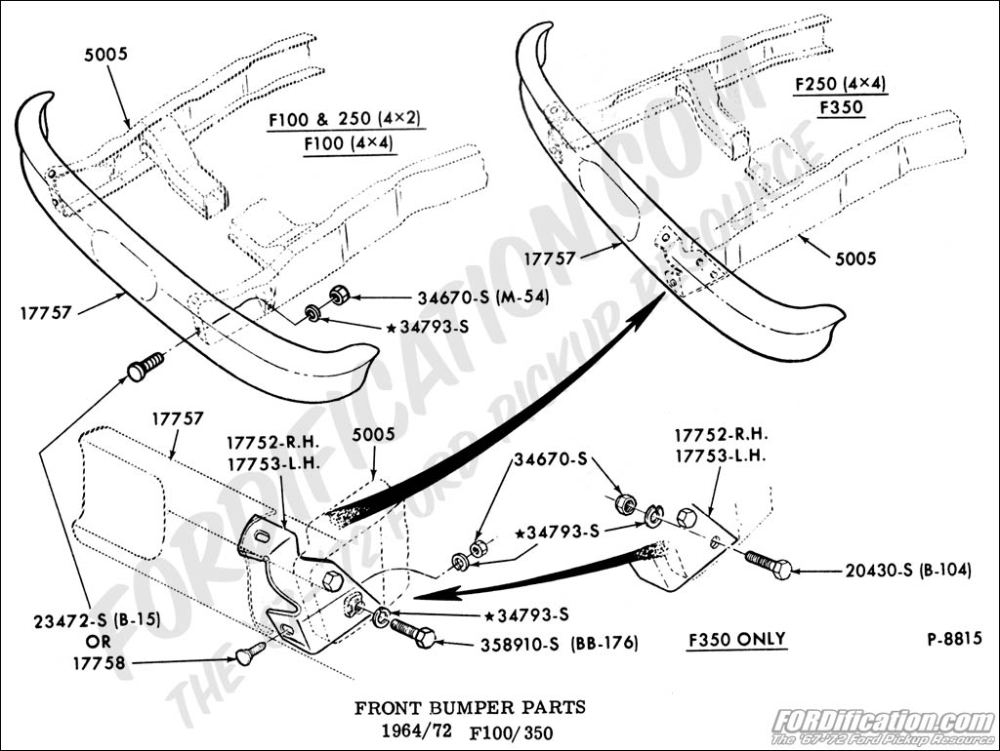 medium resolution of front bumper parts