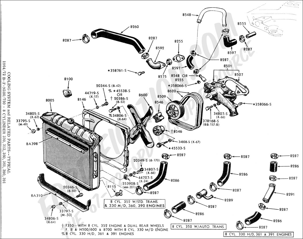 ford f 250 cooling system diagram ford 3 v6 engine diagram 2001 Ford Expedition Parts Diagram small resolution of ford f350 radiator diagram wiring diagram third level ford f 250 radiator diagram