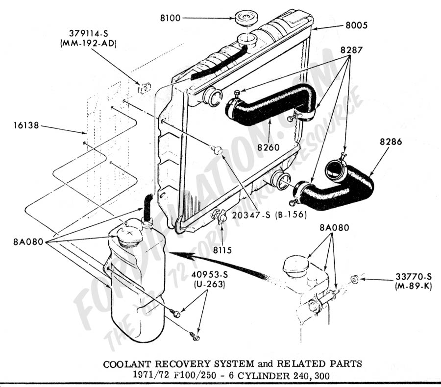 ford truck engine wiring diagram fuse panels