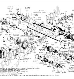 ford f 350 4x4 front axle diagram wiring diagram structure ford f 150 front suspension diagram 2003 f350 front axle diagram only [ 1512 x 1038 Pixel ]