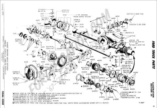 2003 Ford F150 Front End Parts Diagram – Periodic