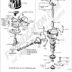 Ford Wiring Diagram Distributor Saturn Sl2 94 302 Library Truck Technical Drawings And Schematics Section I Electrical