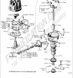 electronic ignition wiring diagram 1994 ford bronco [ 1024 x 1263 Pixel ]