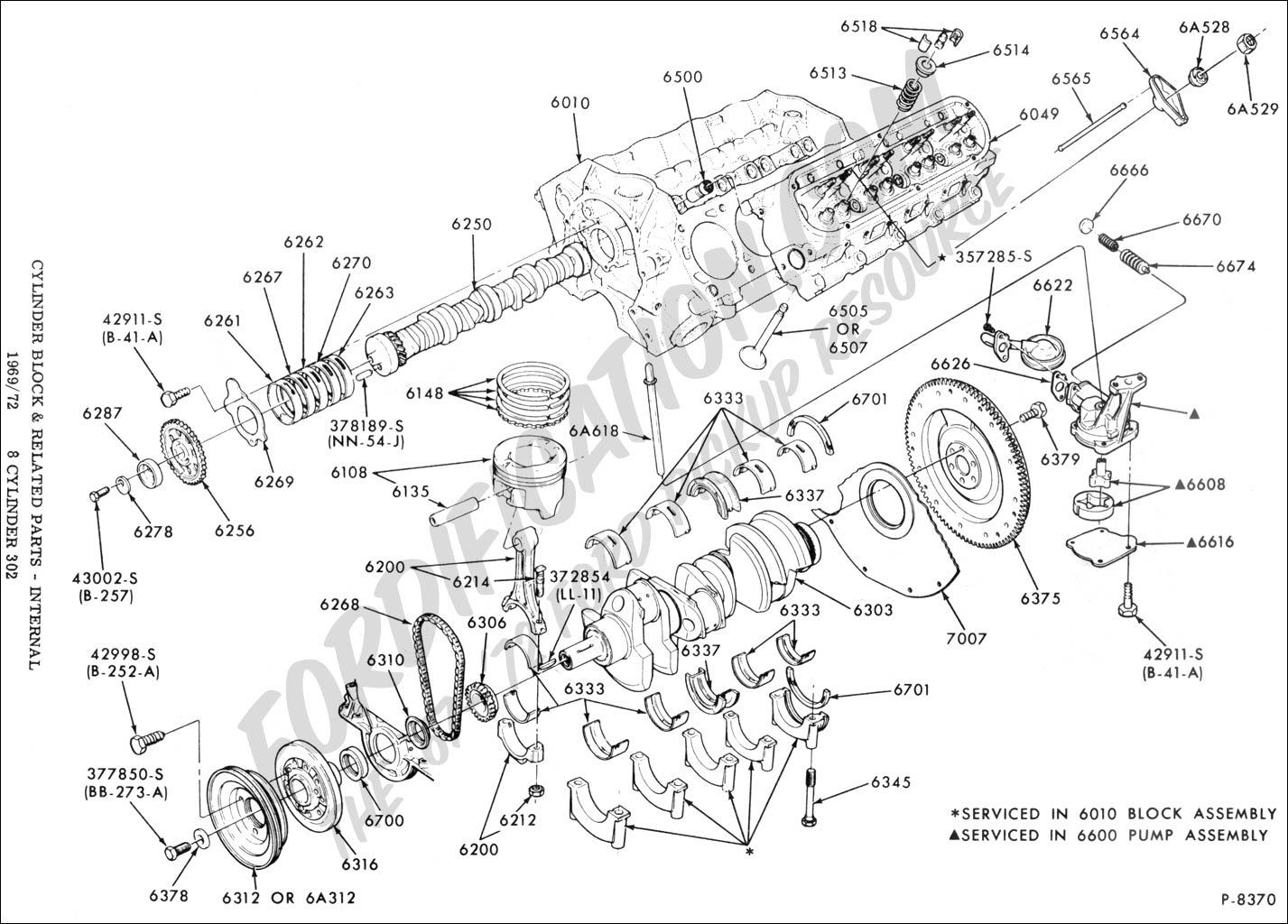 1986 mustang 302 engine diagram