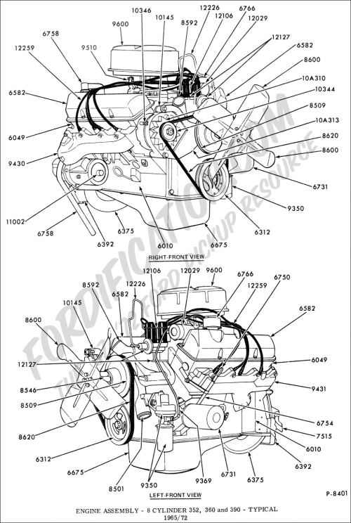 small resolution of engine assembly 8 cylinder 352 360 390 fe typical