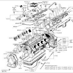 Ford 289 Distributor Wiring Diagram Trailer 7 Way Rv 352 Engine Schematic Diagrammodel A Great Installation Of