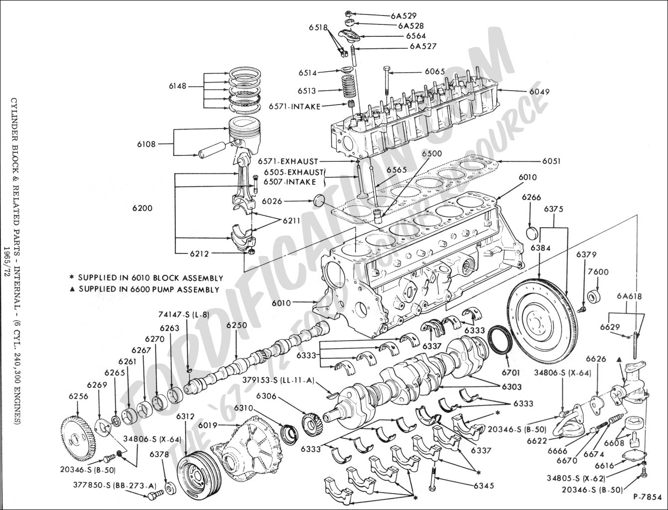 Ford truck technical drawings and schematics section e engine and related ponents