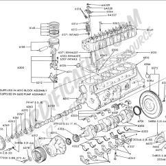 1999 Ford F250 Radio Wiring Diagram Headlight Relay 2014 F 250 Database Equinox Engine Best Library 99 Diagrams