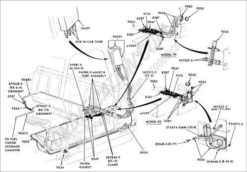 small resolution of f150 fuel line diagram detailed wiring diagram ford ranger fuel system diagram 1989 ford fuel system diagram