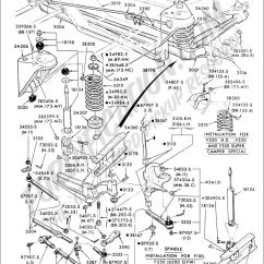 1998 Ford F150 Front Suspension Diagram Car Stereo Wiring And Color Codes 2004 4x4 Autos Post
