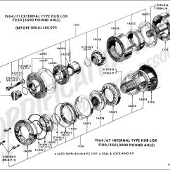 1992 Ford F 150 Wiring Diagram 4017 And 555 Circuit Truck Technical Drawings Schematics - Section A Front/rear Axle Assemblies ...