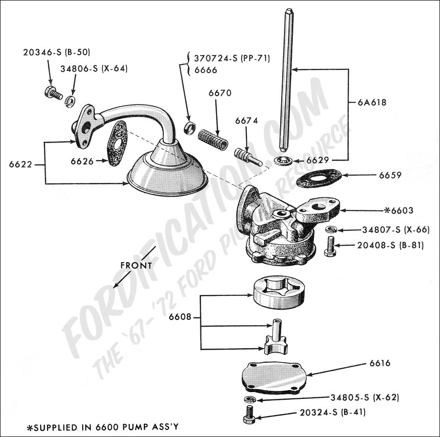 medium resolution of engine oil pump rotor type and related parts typical 1965 1972 8 cylinder 352 360 and 390