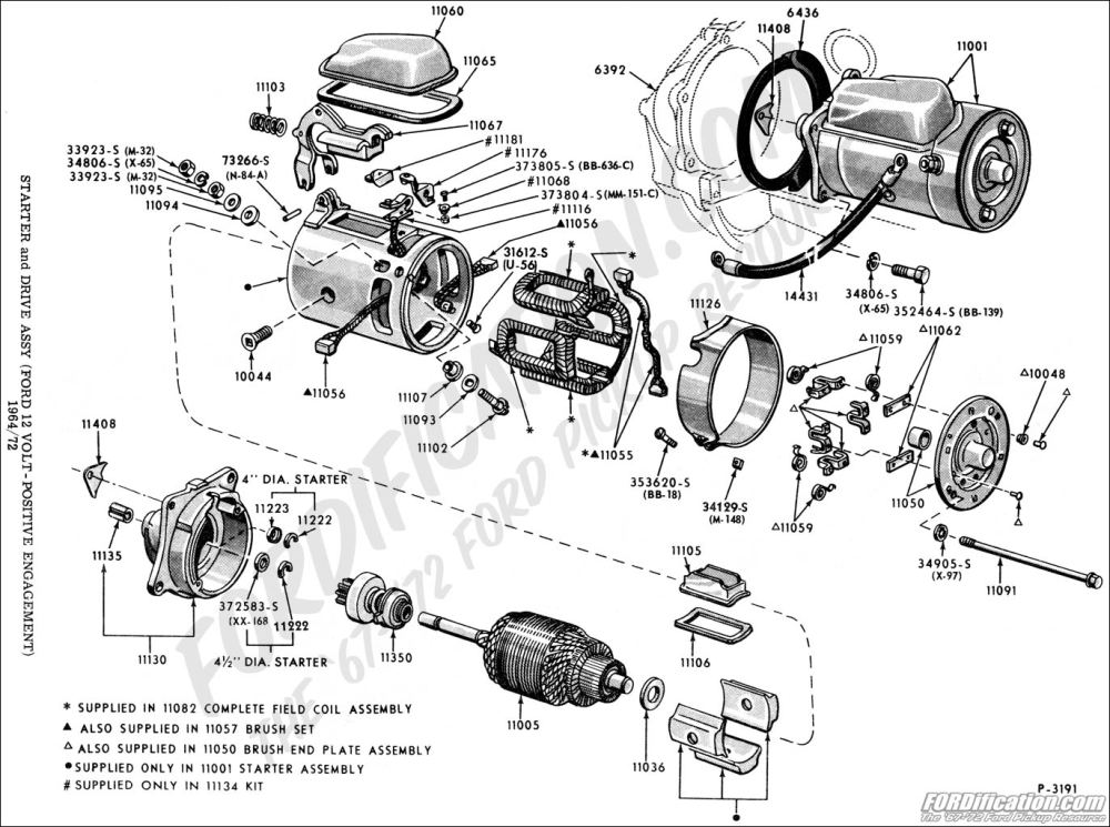 medium resolution of wiring ford starter motor brush wiring diagram hub ford starter solenoid diagram ford motor starter wiring
