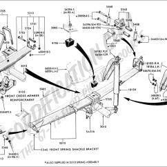 Front End Diagram Wiring 12v Caravan Fridge 1996 F150 Suspension Autos Weblog