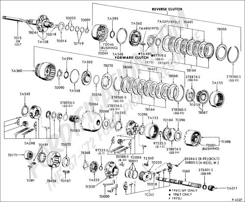 small resolution of ford automatic transmission diagram wiring diagram todayford transmission schematics wiring diagram go ford c6 automatic transmission