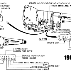 1963 Ford F100 Wiring Diagram Hall Effect Sensor Truck Automatic Transmission Application Chart '64-'72 - Fordification.com